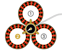 3 connected roulette wheels